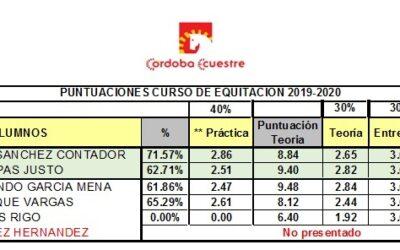 PUNTUACIONES PRUEBAS CURSO EQUITACIÓN 2019- 2020